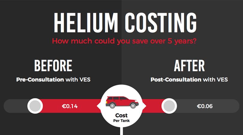 Helium costing