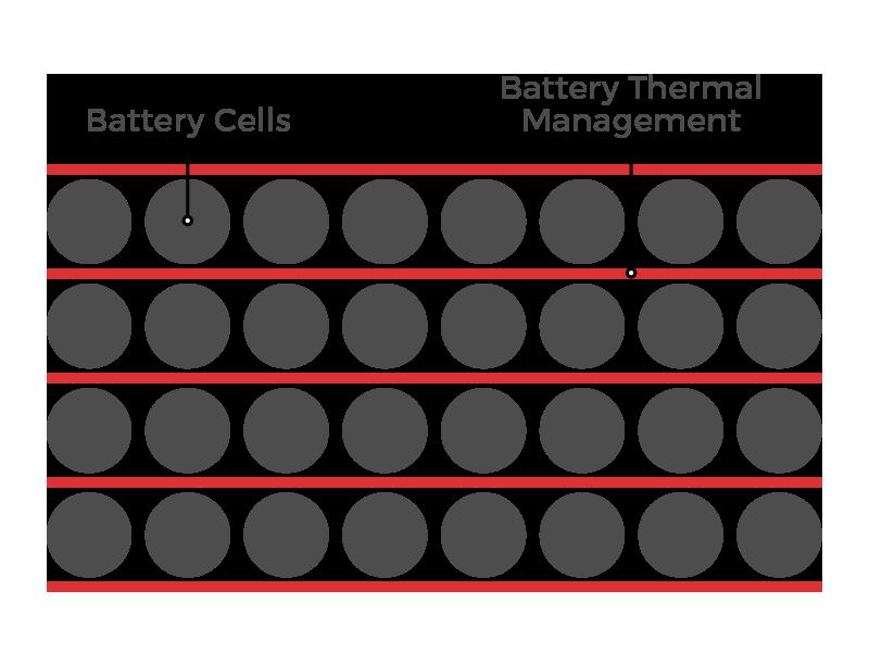 Methane cells